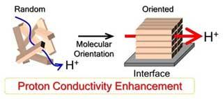 Birla Carbon/GranBio nanocellulose dispersion masterbatch
